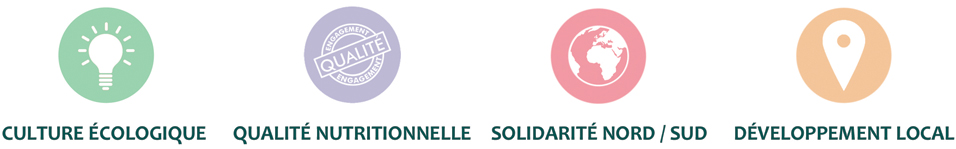 Nos valeurs chez Spiruline de Provence
